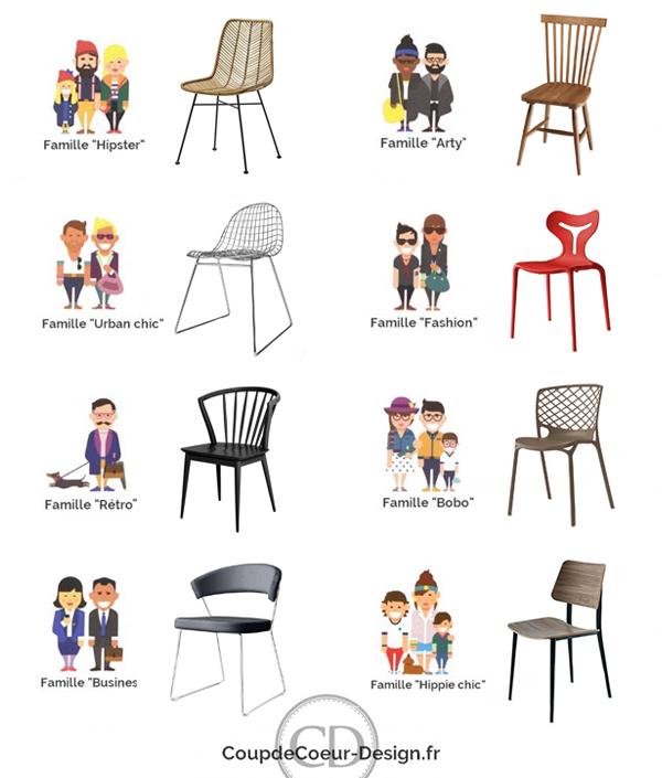 Chaises & Familles